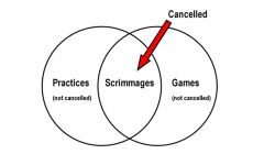 After-school activities, but not athletics, cancelled to prevent COVID-19
