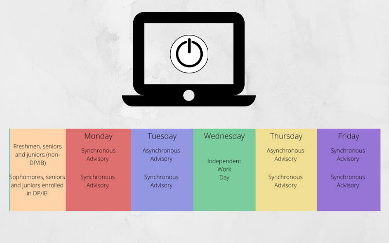 In effort to reduce screen time and because of feedback, there are advisory changes that will go into effect this week.
