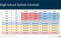 Students will tentatively return to school April 19. Here is the schedule the AAPS Board of Education provided.  Cohort 1  will attend in-person on Mondays and Tuesdays. Cohort 2 will attend in-person on Thursdays and Fridays.