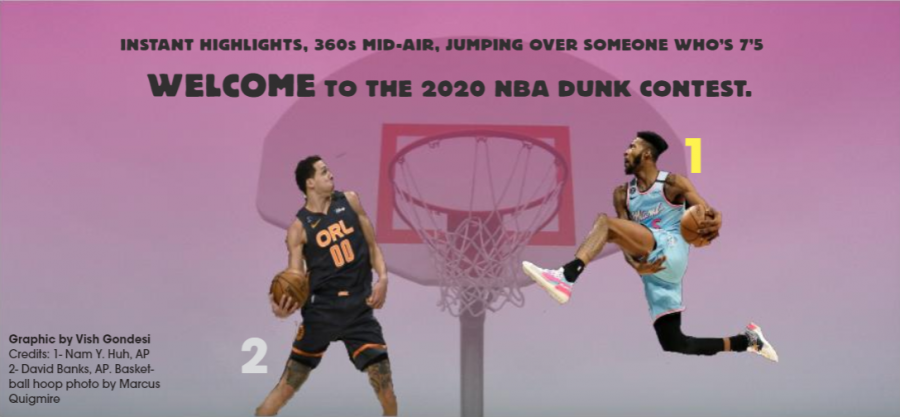 2020 NBA Slam Dunk Contest Review