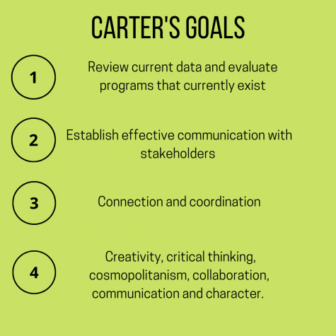 More information about Carter